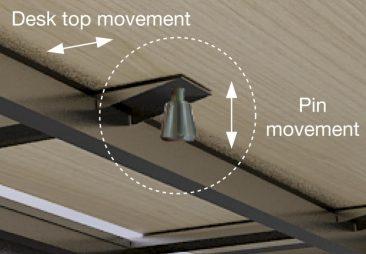 Linnea sliding top release mechanism
